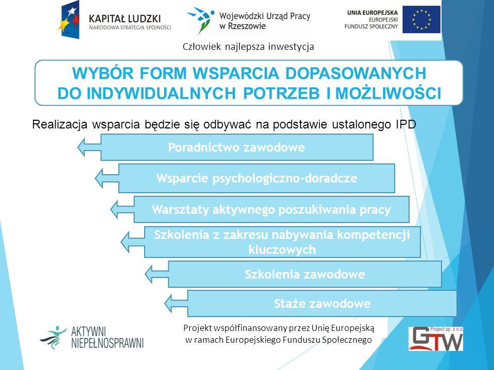 Człowiek najlepsza inwestycja Projekt współfinansowany przez Unię Europejską w ramach Europejskiego Funduszu Społecznego WYBÓR FORM WSPARCIA DOPASOWAN