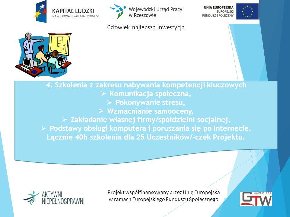 Człowiek najlepsza inwestycja Projekt współfinansowany przez Unię Europejską w ramach Europejskiego Funduszu Społecznego 4. Szkolenia z zakresu nabywa
