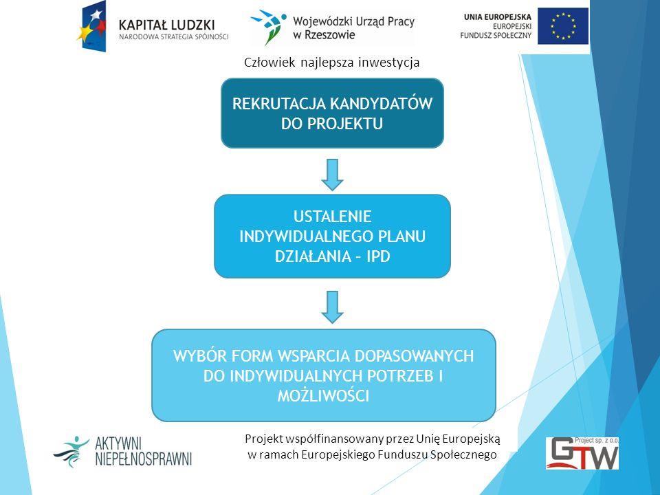 Człowiek najlepsza inwestycja Projekt współfinansowany przez Unię Europejską w ramach Europejskiego Funduszu Społecznego REKRUTACJA KANDYDATÓW DO PROJ