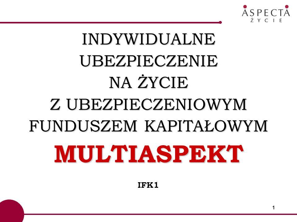 52 MULTIASPEKT – ITU1 ZAWARCIE UMOWY jednocześnie z wnioskiem o zawarcie umowy głównej, jak również w każdym czasie trwania tej umowy ubezpieczający ukończył 18 lat ubezpieczony ukończył 16 lat i nie ukończył 55 lat umowa może zostać zawarta na okres jednego roku i jest automatycznie odnawialna na okres kolejnego roku