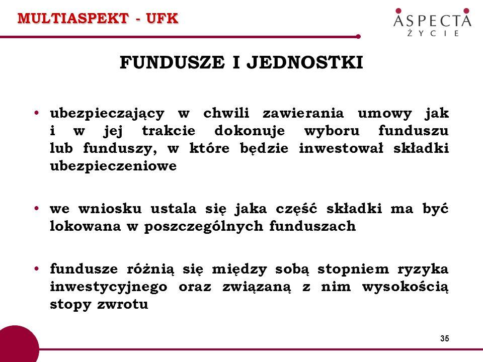 35 MULTIASPEKT - UFK FUNDUSZE I JEDNOSTKI ubezpieczający w chwili zawierania umowy jak i w jej trakcie dokonuje wyboru funduszu lub funduszy, w które