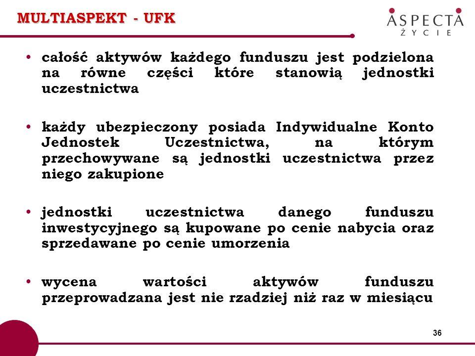 36 MULTIASPEKT - UFK całość aktywów każdego funduszu jest podzielona na równe części które stanowią jednostki uczestnictwa każdy ubezpieczony posiada