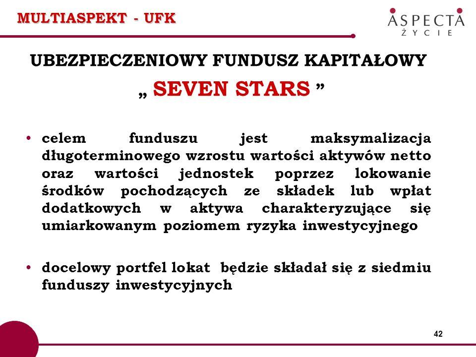 42 MULTIASPEKT - UFK UBEZPIECZENIOWY FUNDUSZ KAPITAŁOWY SEVEN STARS celem funduszu jest maksymalizacja długoterminowego wzrostu wartości aktywów netto