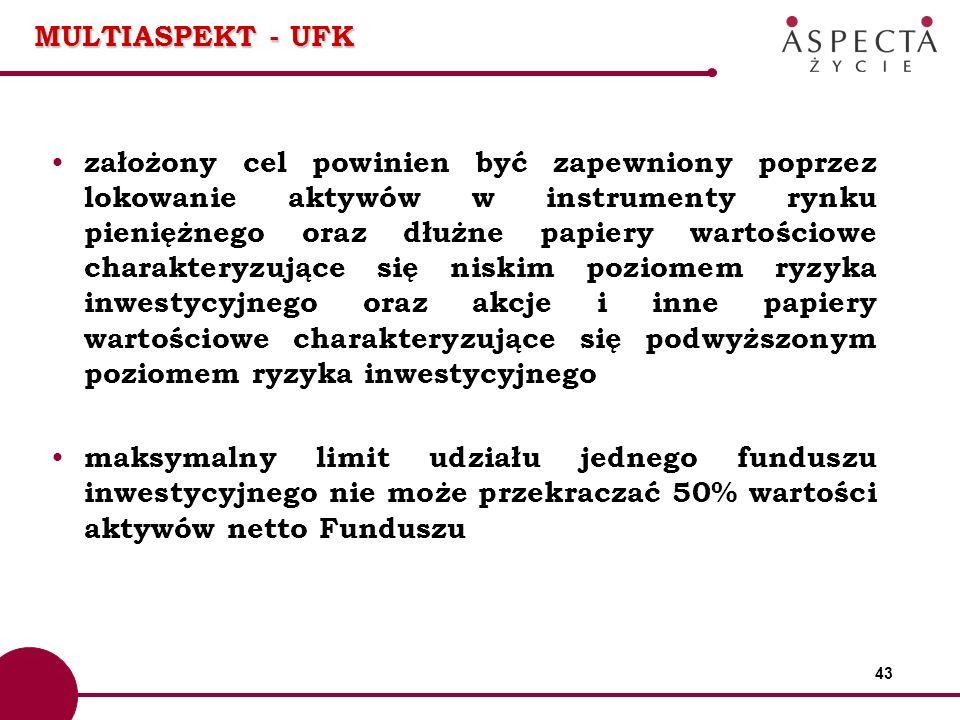 43 MULTIASPEKT - UFK założony cel powinien być zapewniony poprzez lokowanie aktywów w instrumenty rynku pieniężnego oraz dłużne papiery wartościowe ch