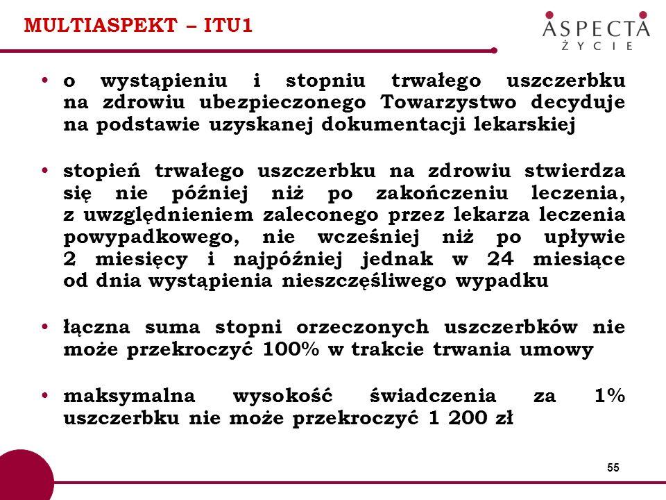 55 MULTIASPEKT – ITU1 o wystąpieniu i stopniu trwałego uszczerbku na zdrowiu ubezpieczonego Towarzystwo decyduje na podstawie uzyskanej dokumentacji l