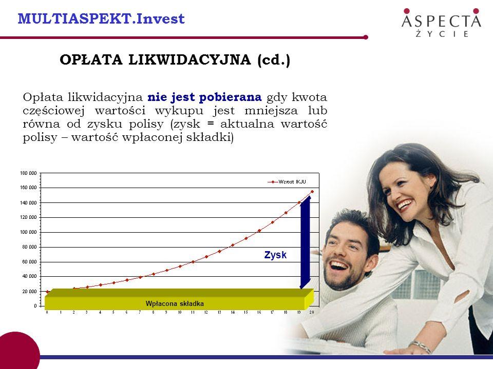 15 MULTIASPEKT.Invest OPŁATA LIKWIDACYJNA (cd.) Opłata likwidacyjna nie jest pobierana gdy kwota częściowej wartości wykupu jest mniejsza lub równa od