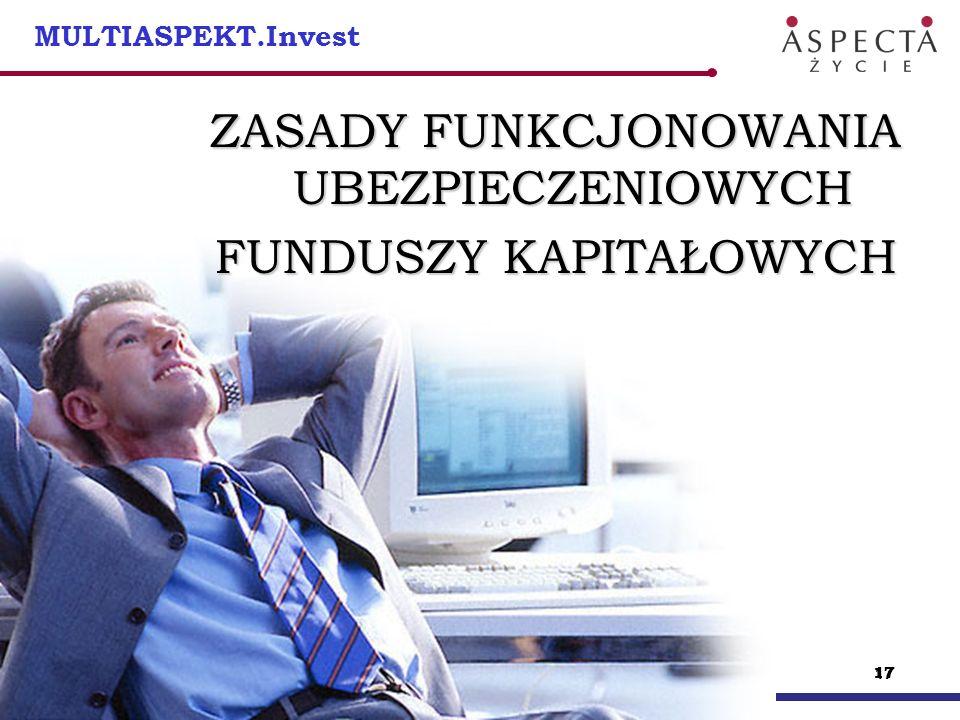 17 MULTIASPEKT.Invest ZASADY FUNKCJONOWANIA UBEZPIECZENIOWYCH FUNDUSZY KAPITAŁOWYCH