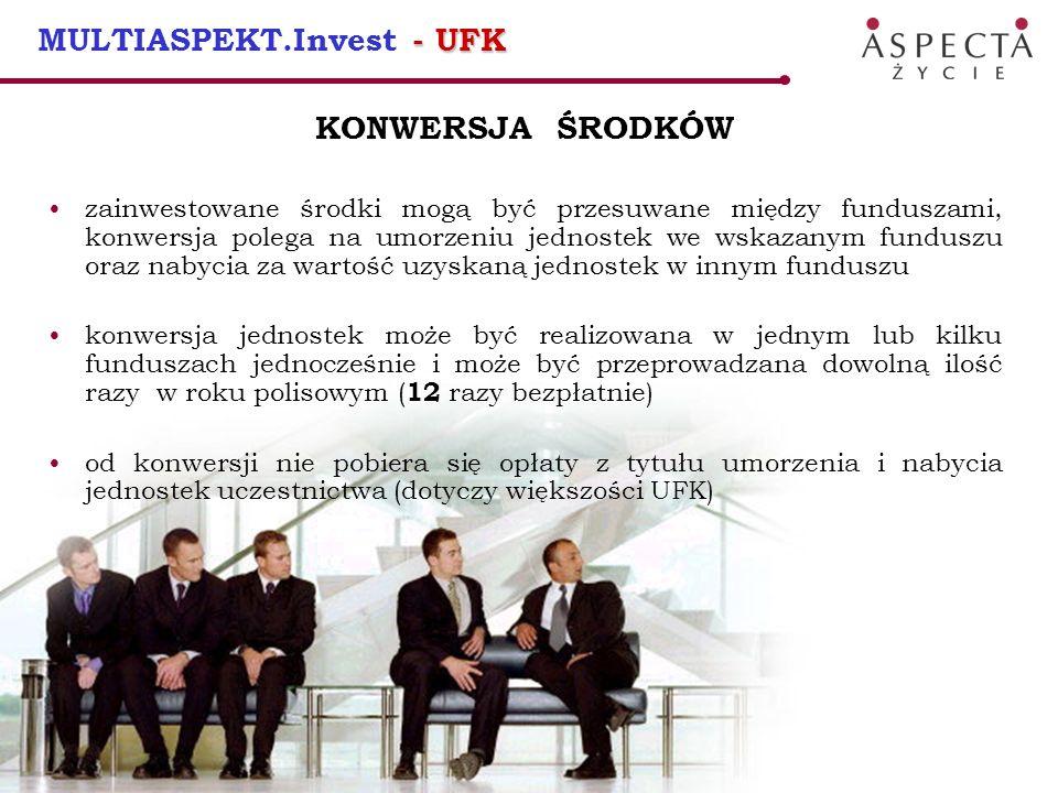 19 - UFK MULTIASPEKT.Invest - UFK KONWERSJA ŚRODKÓW zainwestowane środki mogą być przesuwane między funduszami, konwersja polega na umorzeniu jednoste