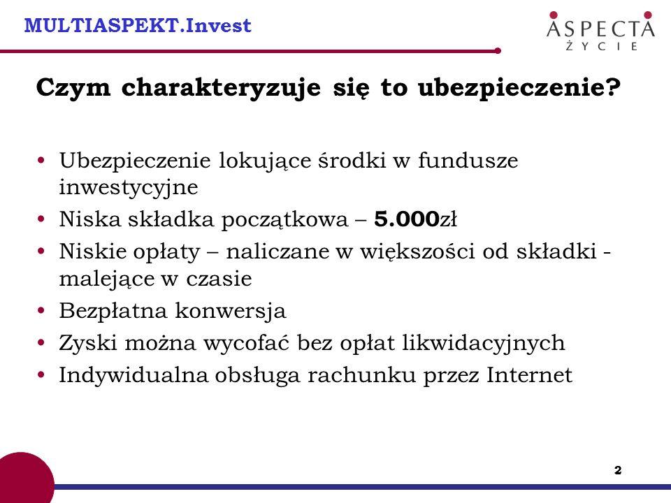 22 2 MULTIASPEKT.Invest Czym charakteryzuje się to ubezpieczenie? Ubezpieczenie lokujące środki w fundusze inwestycyjne Niska składka początkowa – 5.0