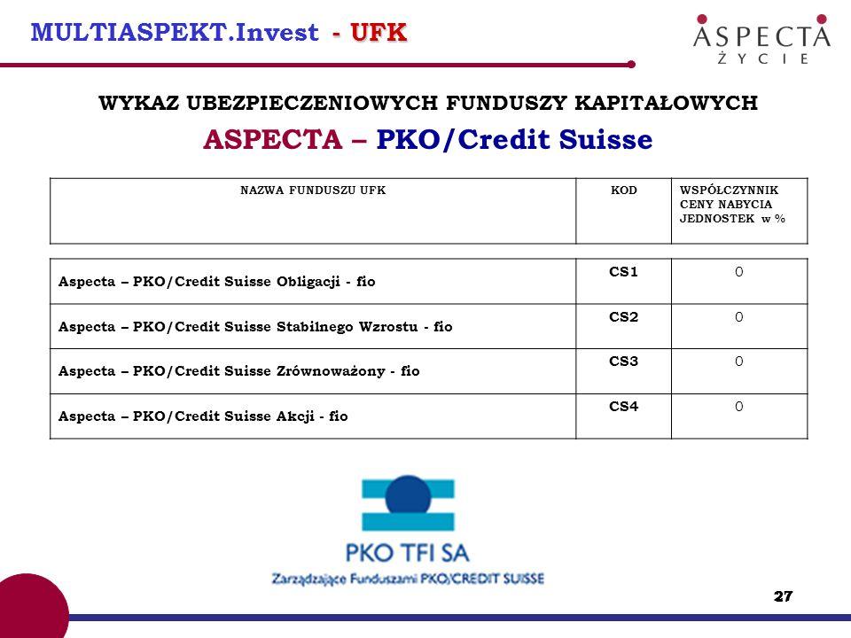 27 - UFK MULTIASPEKT.Invest - UFK WYKAZ UBEZPIECZENIOWYCH FUNDUSZY KAPITAŁOWYCH ASPECTA – PKO/Credit Suisse NAZWA FUNDUSZU UFKKODWSPÓŁCZYNNIK CENY NAB
