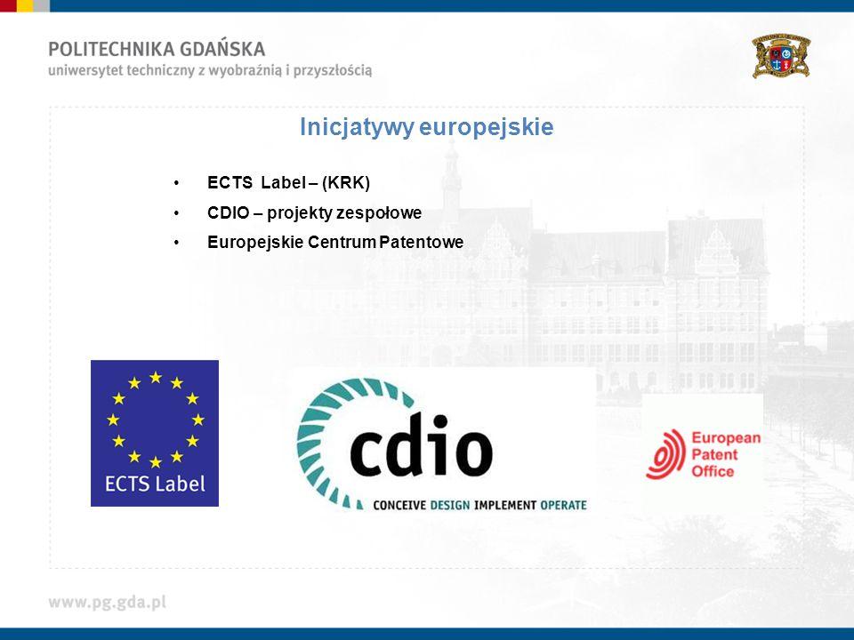 Inicjatywy europejskie ECTS Label – (KRK) CDIO – projekty zespołowe Europejskie Centrum Patentowe