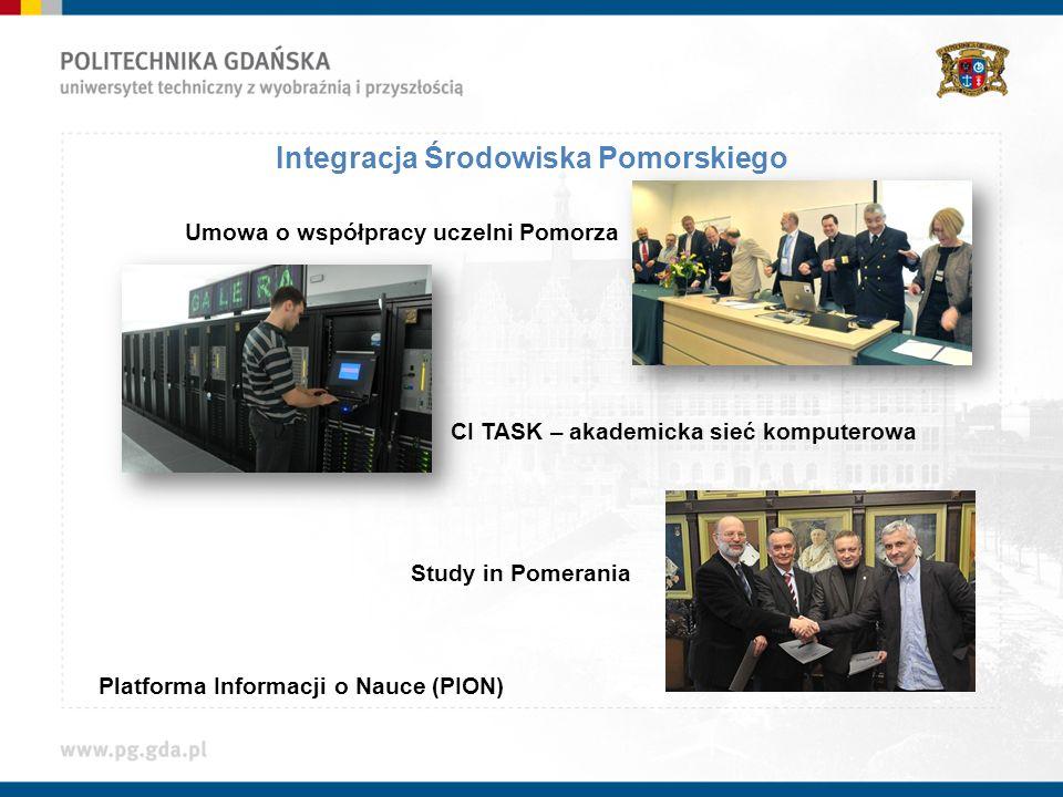 Integracja Środowiska Pomorskiego Umowa o współpracy uczelni Pomorza CI TASK – akademicka sieć komputerowa Study in Pomerania Platforma Informacji o Nauce (PION)