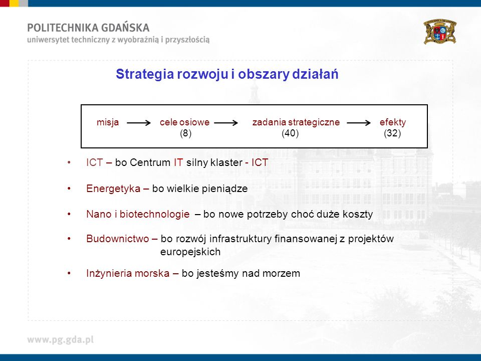 Strategia rozwoju i obszary działań misja cele osiowe zadania strategiczne efekty (8) (40) (32) ICT – bo Centrum IT silny klaster - ICT Energetyka – bo wielkie pieniądze Nano i biotechnologie – bo nowe potrzeby choć duże koszty Budownictwo – bo rozwój infrastruktury finansowanej z projektów europejskich Inżynieria morska – bo jesteśmy nad morzem