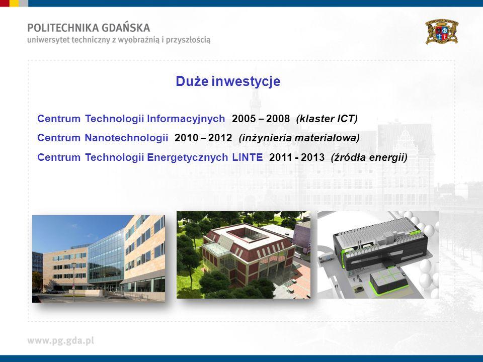 Duże inwestycje Centrum Technologii Informacyjnych 2005 – 2008 (klaster ICT) Centrum Nanotechnologii 2010 – 2012 (inżynieria materiałowa) Centrum Technologii Energetycznych LINTE 2011 - 2013 (źródła energii)