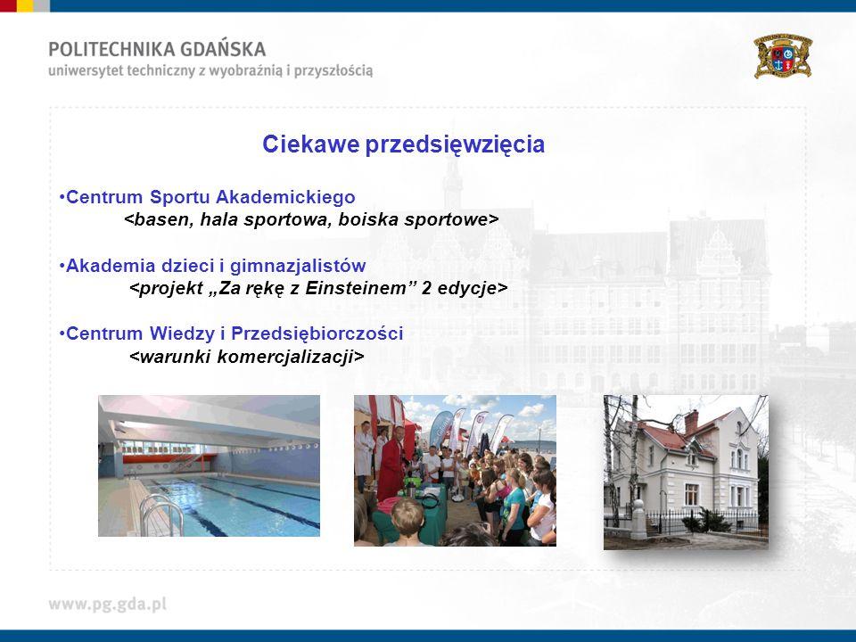 Ciekawe przedsięwzięcia Centrum Sportu Akademickiego Akademia dzieci i gimnazjalistów Centrum Wiedzy i Przedsiębiorczości