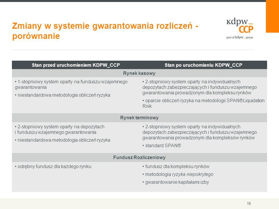 Zmiany w systemie gwarantowania rozliczeń - porównanie 18 Stan przed uruchomieniem KDPW_CCPStan po uruchomieniu KDPW_CCP Rynek kasowy 1-stopniowy syst