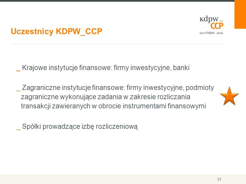 Uczestnicy KDPW_CCP 23 _ Krajowe instytucje finansowe: firmy inwestycyjne, banki _ Zagraniczne instytucje finansowe: firmy inwestycyjne, podmioty zagr