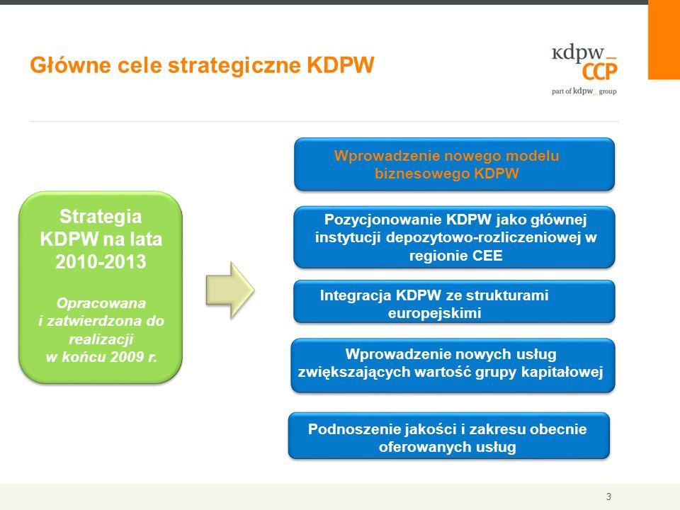 3 Główne cele strategiczne KDPW Wprowadzenie nowych usług zwiększających wartość grupy kapitałowej Wprowadzenie nowego modelu biznesowego KDPW Integra