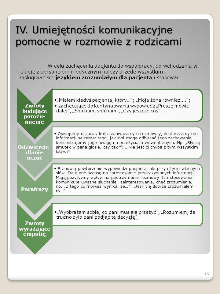 IV. Umiejętności komunikacyjne pomocne w rozmowie z rodzicami W celu zachęcenia pacjenta do współpracy, do wchodzenia w relacje z personelem medycznym