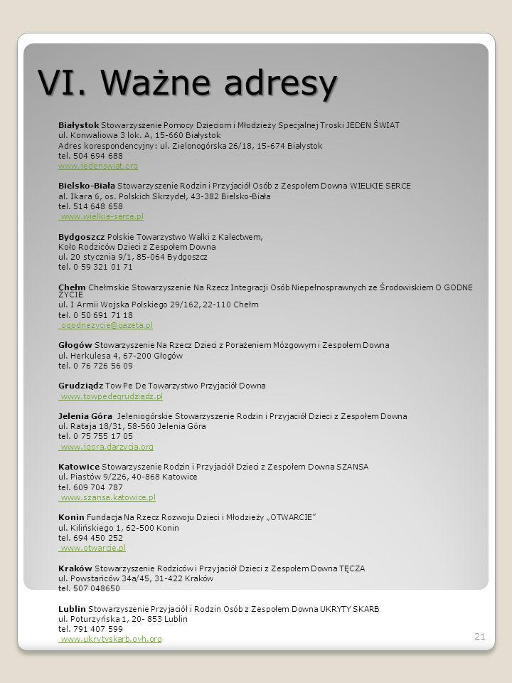 VI. Ważne adresy Białystok Stowarzyszenie Pomocy Dzieciom i Młodzieży Specjalnej Troski JEDEN ŚWIAT ul. Konwaliowa 3 lok. A, 15-660 Białystok Adres ko