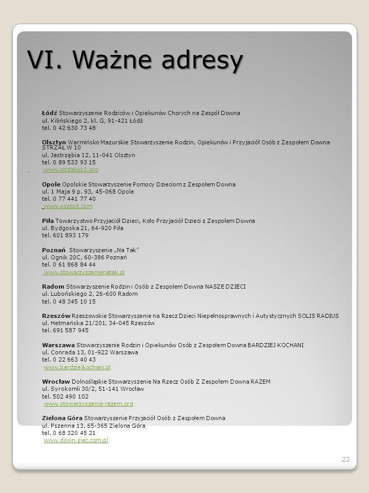 VI. Ważne adresy Łódź Stowarzyszenie Rodziców i Opiekunów Chorych na Zespół Downa ul. Kilińskiego 2, kl. G, 91-421 Łódź tel. 0 42 630 73 48 Olsztyn Wa