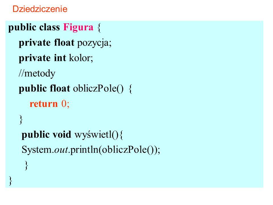 Dziedziczenie public class Figura { private float pozycja; private int kolor; //metody public float obliczPole() { return 0; } public void wyświetl(){