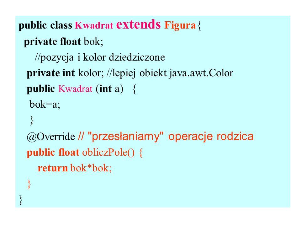 public class Kwadrat extends Figura{ private float bok; //pozycja i kolor dziedziczone private int kolor; //lepiej obiekt java.awt.Color public Kwadrat (int a) { bok=a; } @Override // przesłaniamy operacje rodzica public float obliczPole() { return bok*bok; }