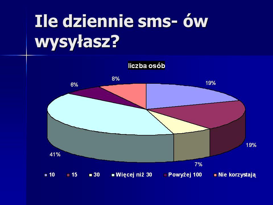 Ile dziennie sms- ów wysyłasz?