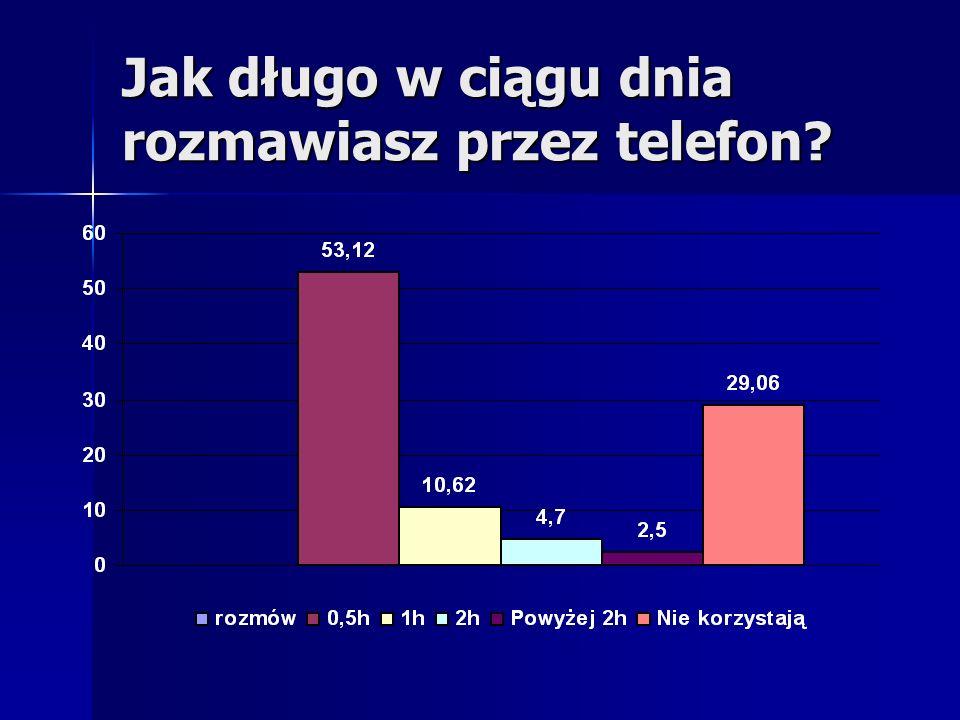 Aż 75 % młodych ludzi nosi przy sobie telefon komórkowy Aż 75 % młodych ludzi nosi przy sobie telefon komórkowy 58 % nie wyobraża sobie życia bez telefonu komórkowego 58 % nie wyobraża sobie życia bez telefonu komórkowego 25 % woli rozmawiać ze sobą za pomocą telefonu komórkowego, a 75 % bezpośrednio.