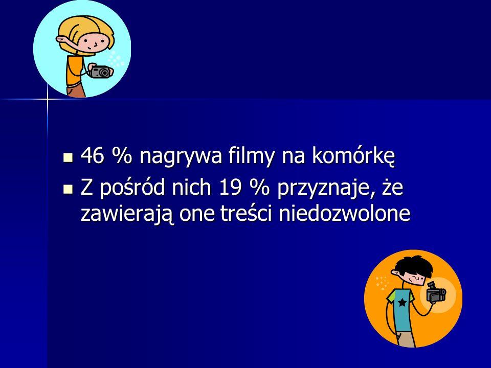 46 % nagrywa filmy na komórkę 46 % nagrywa filmy na komórkę Z pośród nich 19 % przyznaje, że zawierają one treści niedozwolone Z pośród nich 19 % przy