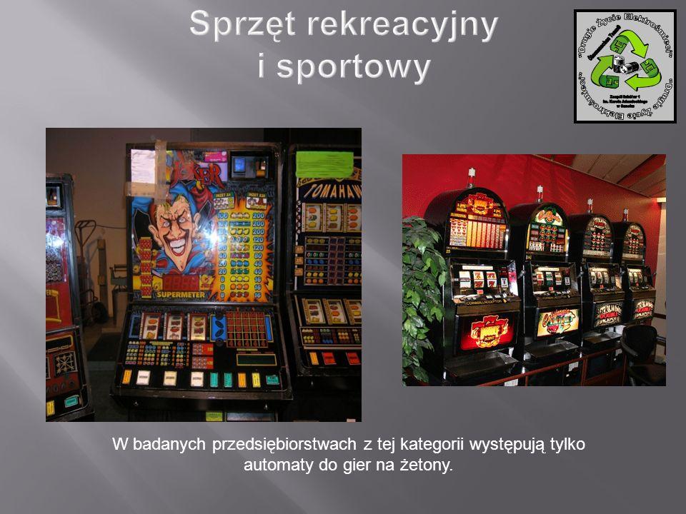 W badanych przedsiębiorstwach z tej kategorii występują tylko automaty do gier na żetony.