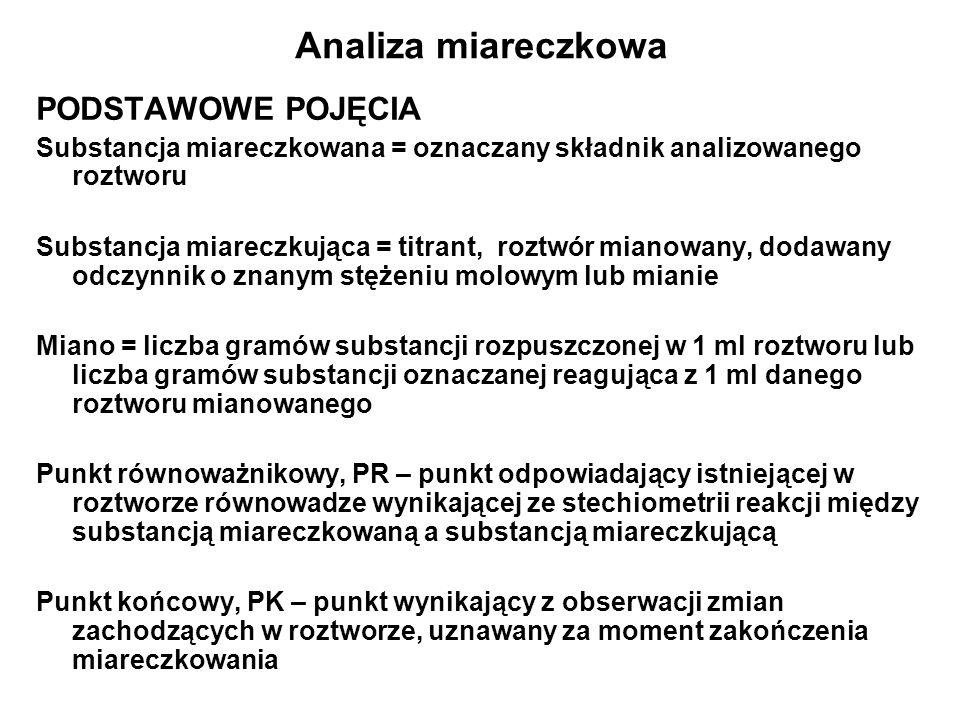 Analiza miareczkowa PODSTAWOWE POJĘCIA Substancja miareczkowana = oznaczany składnik analizowanego roztworu Substancja miareczkująca = titrant, roztwó