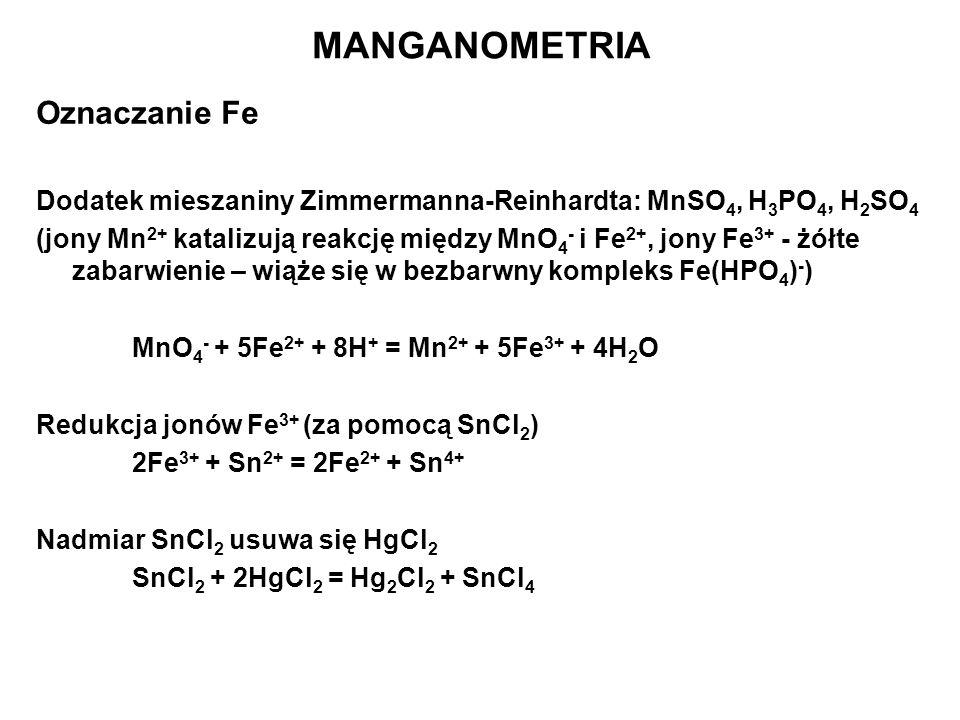 Oznaczanie Fe Dodatek mieszaniny Zimmermanna-Reinhardta: MnSO 4, H 3 PO 4, H 2 SO 4 (jony Mn 2+ katalizują reakcję między MnO 4 - i Fe 2+, jony Fe 3+