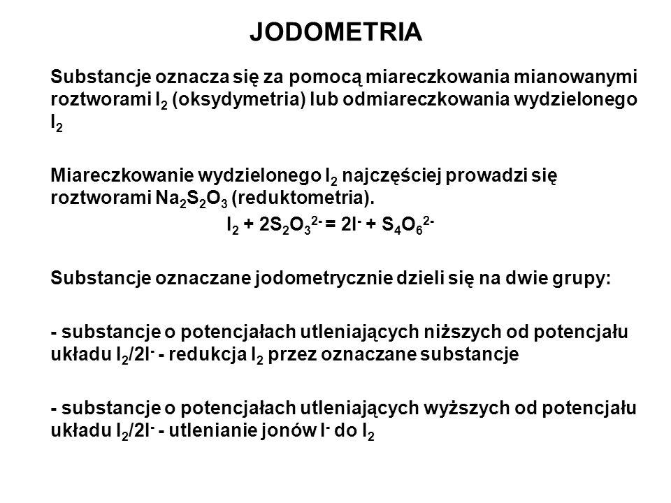 Substancje oznacza się za pomocą miareczkowania mianowanymi roztworami I 2 (oksydymetria) lub odmiareczkowania wydzielonego I 2 Miareczkowanie wydziel
