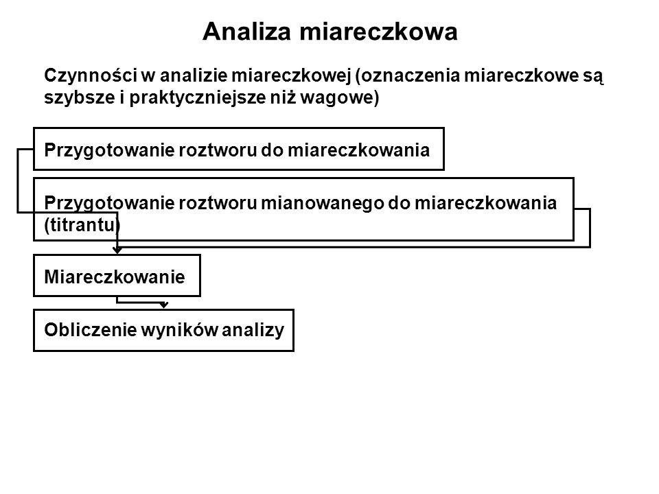 Analiza miareczkowa BŁĘDY W ANALIZIE MIARECZKOWEJ Błędy systematyczne – wynikają ze sposobu detekcji PK i własności fizykochemicznych układu próbka – titrant (niewłaściwy wskaźnik, źle skalibrowane naczynia miarowe) Błędy przypadkowe – wynikają z techniki pomiaru objętości roztworów przy dodawaniu titrantu, pipetowania objętości roztworów oraz sporządzania roztworów wzorcowych błąd kropli – dokładność 1 kropli w wyznaczaniu PK błąd spływu – adhezja cieczy w naczyniach o małych średnicach przekroju (pipety, biurety) błąd odczytu – niewłaściwe ustalenie położenia menisku cieczy na skutek efektu paralaksy