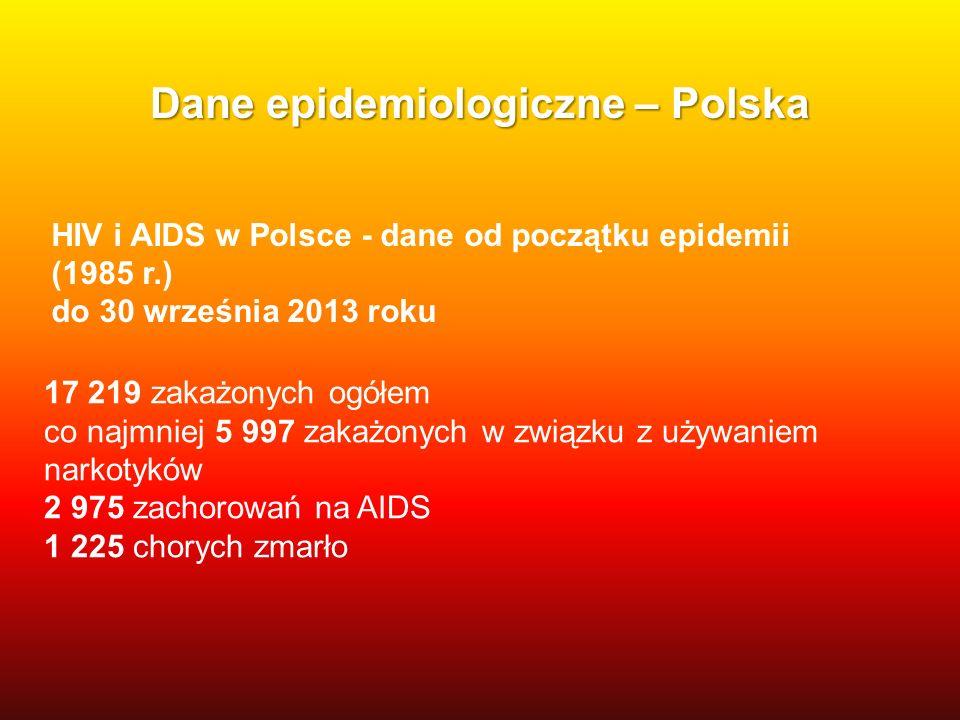 Dane epidemiologiczne – Polska HIV i AIDS w Polsce - dane od początku epidemii (1985 r.) do 30 września 2013 roku 17 219 zakażonych ogółem co najmniej