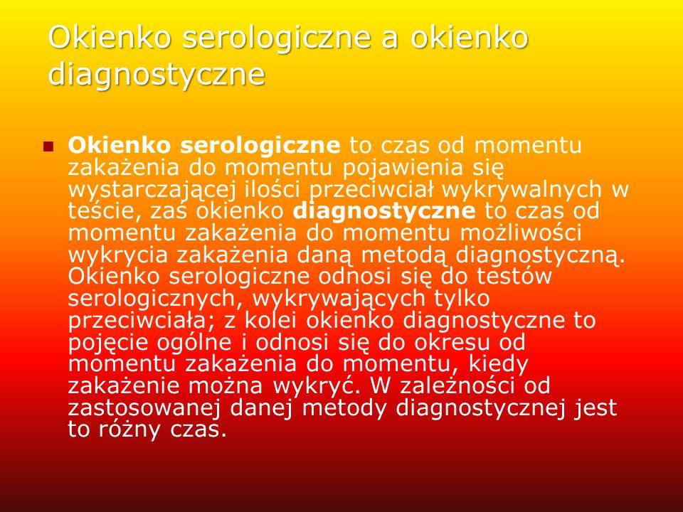 Okienko serologiczne a okienko diagnostyczne Okienko serologiczne to czas od momentu zakażenia do momentu pojawienia się wystarczającej ilości przeciw