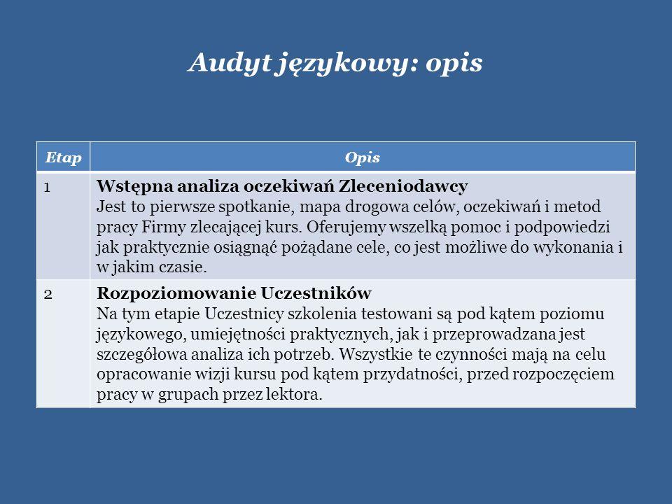 Audyt językowy: opis EtapOpis 1Wstępna analiza oczekiwań Zleceniodawcy Jest to pierwsze spotkanie, mapa drogowa celów, oczekiwań i metod pracy Firmy z