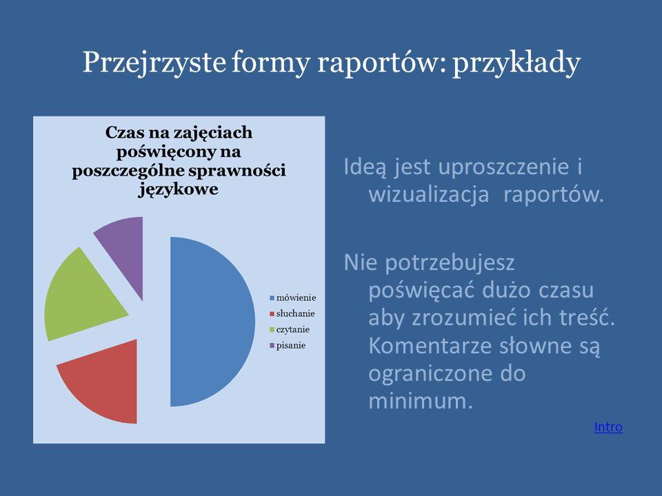 Przejrzyste formy raportów: przykłady Ideą jest uproszczenie i wizualizacja raportów. Nie potrzebujesz poświęcać dużo czasu aby zrozumieć ich treść. K