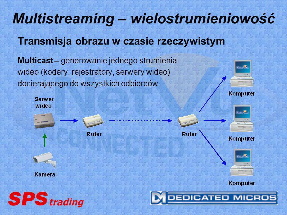 Transmisja obrazu w czasie rzeczywistym Multicast – generowanie jednego strumienia wideo (kodery, rejestratory, serwery wideo) docierającego do wszyst