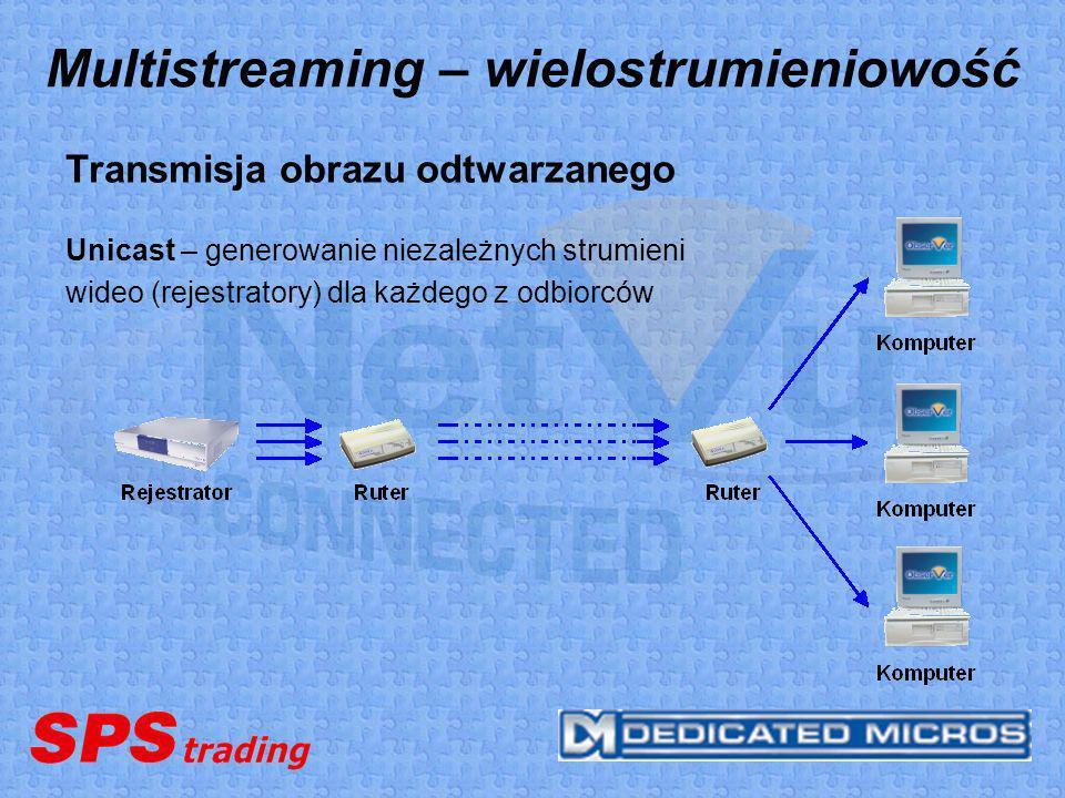 Transmisja obrazu odtwarzanego Unicast – generowanie niezależnych strumieni wideo (rejestratory) dla każdego z odbiorców Multistreaming – wielostrumie