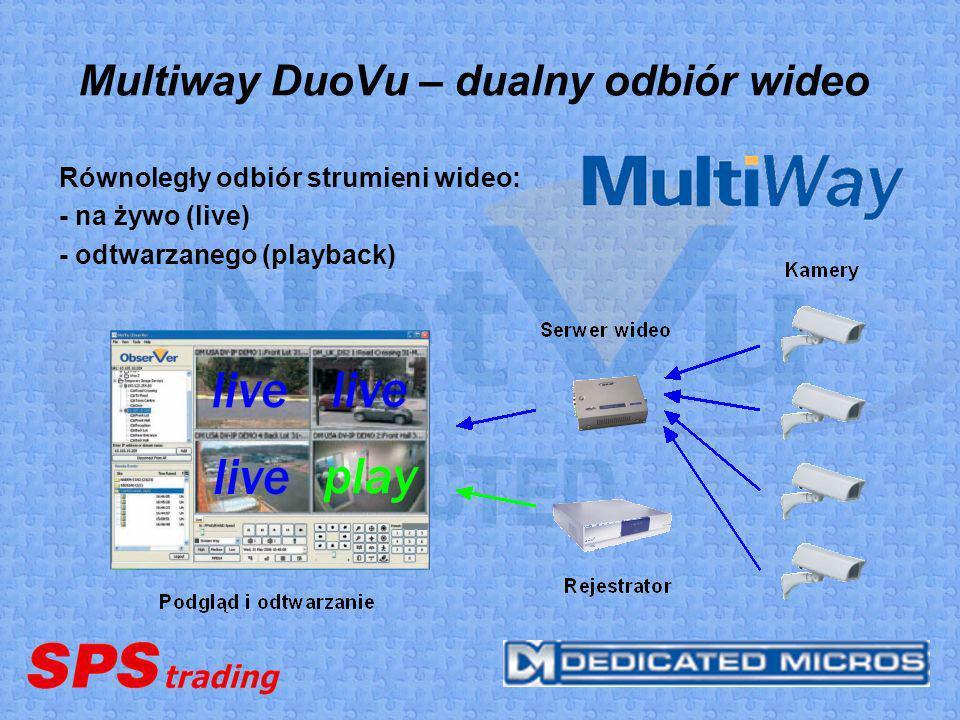 Multiway DuoVu – dualny odbiór wideo Równoległy odbiór strumieni wideo: - na żywo (live) - odtwarzanego (playback)