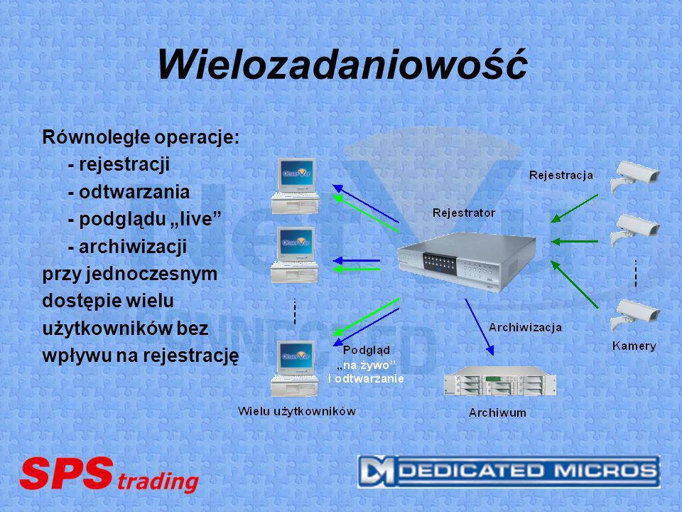 Wielozadaniowość Równoległe operacje: - rejestracji - odtwarzania - podglądu live - archiwizacji przy jednoczesnym dostępie wielu użytkowników bez wpł