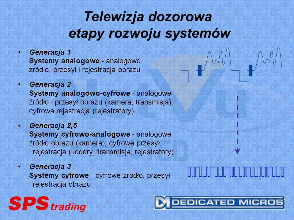 Telewizja dozorowa etapy rozwoju systemów Generacja 1 Systemy analogowe - analogowe źródło, przesył i rejestracja obrazu Generacja 2 Systemy analogowo