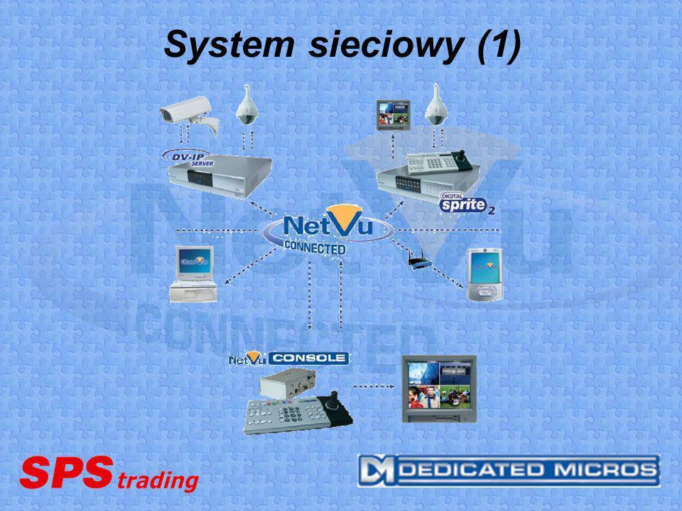 Obsługa zdalna NetVu Console - konsola operatorska Pick-a-Point (Viewstation, Workstation) - konsola operatorska cyfrowej krosownicy wizyjnej komputer PDA telefon komórkowy
