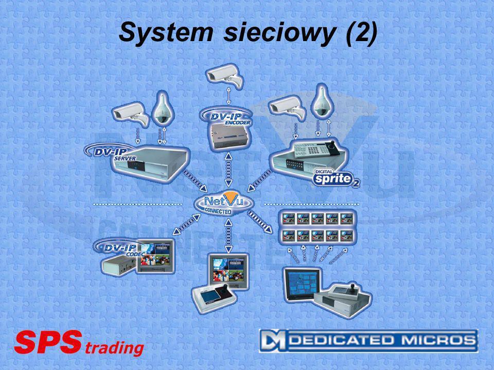 System sieciowy (2)