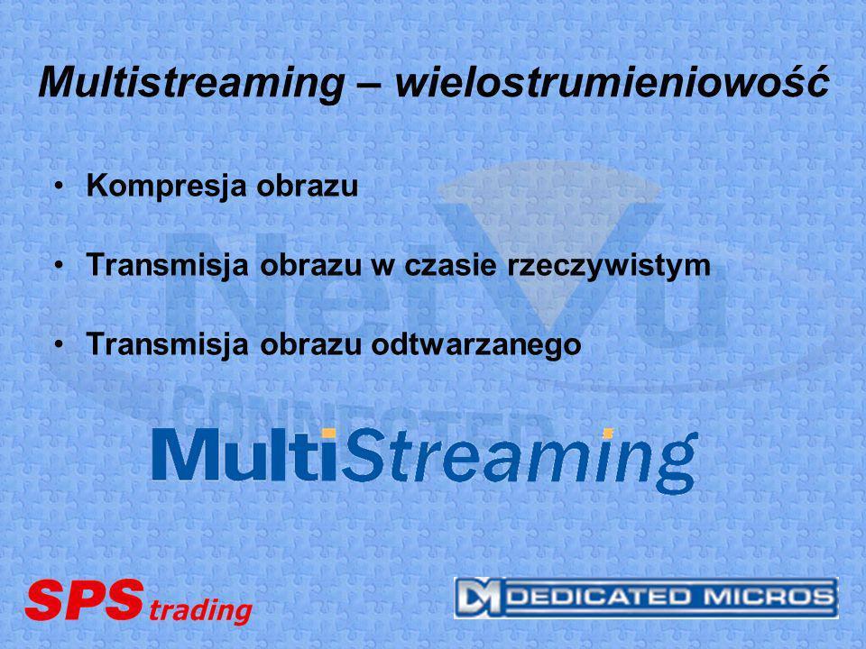 Multistreaming – wielostrumieniowość Kompresja obrazu Transmisja obrazu w czasie rzeczywistym Transmisja obrazu odtwarzanego