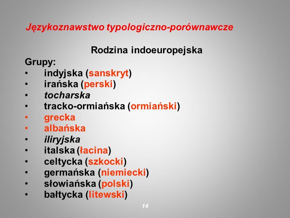 Rodzina indoeuropejska Grupy: indyjska (sanskryt) irańska (perski) tocharska tracko-ormiańska (ormiański) grecka albańska iliryjska italska (łacina) c