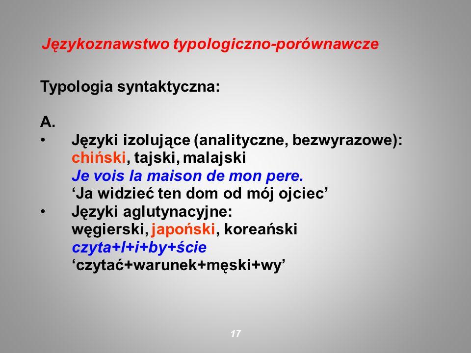 Typologia syntaktyczna: A. Języki izolujące (analityczne, bezwyrazowe): chiński, tajski, malajski Je vois la maison de mon pere. Ja widzieć ten dom od