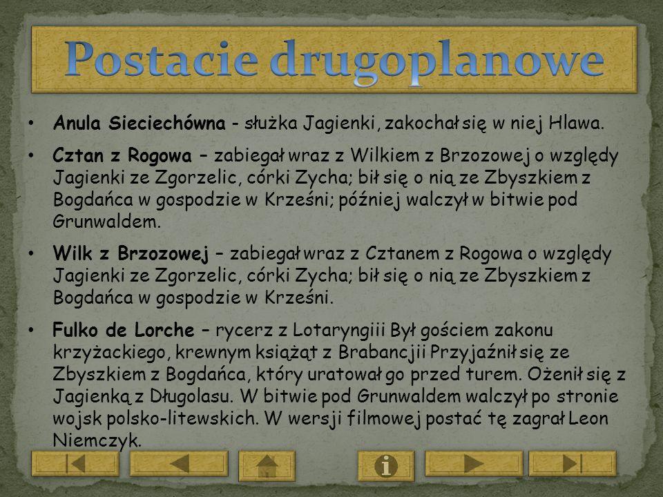 Anula Sieciechówna - służka Jagienki, zakochał się w niej Hlawa. Cztan z Rogowa – zabiegał wraz z Wilkiem z Brzozowej o względy Jagienki ze Zgorzelic,